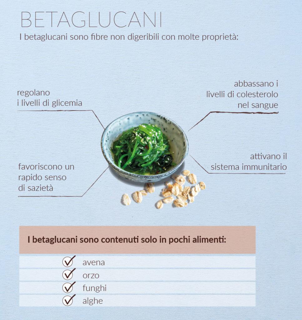 Beta Glucani Verival